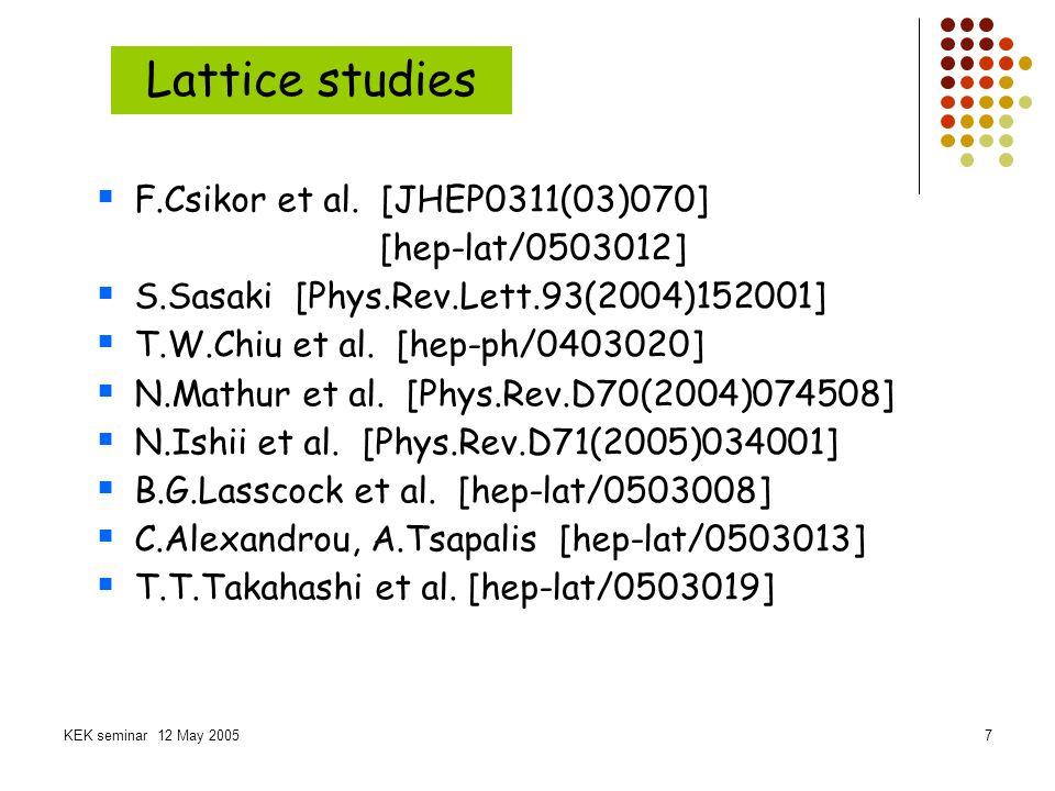 Lattice studies F.Csikor et al. [JHEP0311(03)070] [hep-lat/0503012]